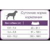 Корм «Эквилибрио» на основе куриного мяса для собак малых пород | Petplus