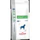 Royal Canin Urinary Canine - корм для собак при лечении мочекаменной болезни